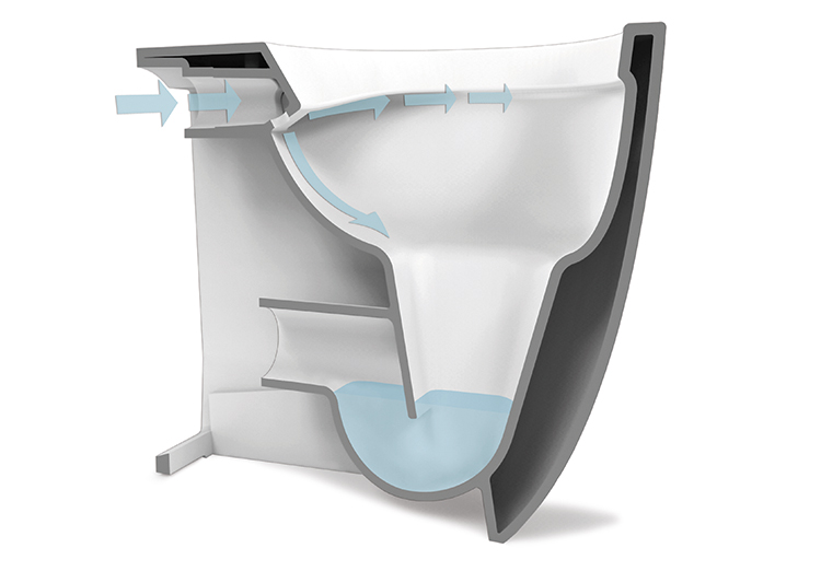 RIMLESS TOILET FLUSH TECHNOLOGY